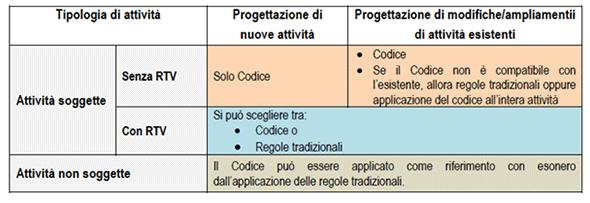 Decreto Aprile 2019