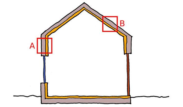 Le costruzioni a secco isolamento termico e acustico - Isolamento interno ...