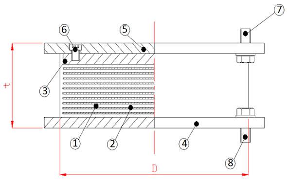 Metà sezione / metà vista frontale – configurazione usuale
