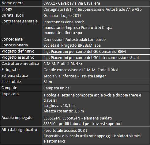 Credits Cavalcavia Cavallera